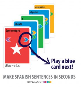 How to speak Spanish with KLOO games