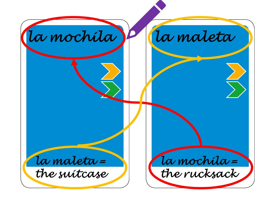 2 spanish words translate each other